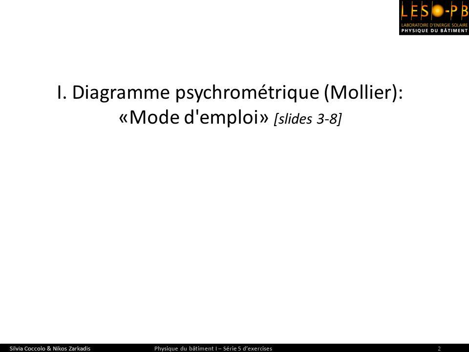 I. Diagramme psychrométrique (Mollier): «Mode d emploi» [slides 3-8]